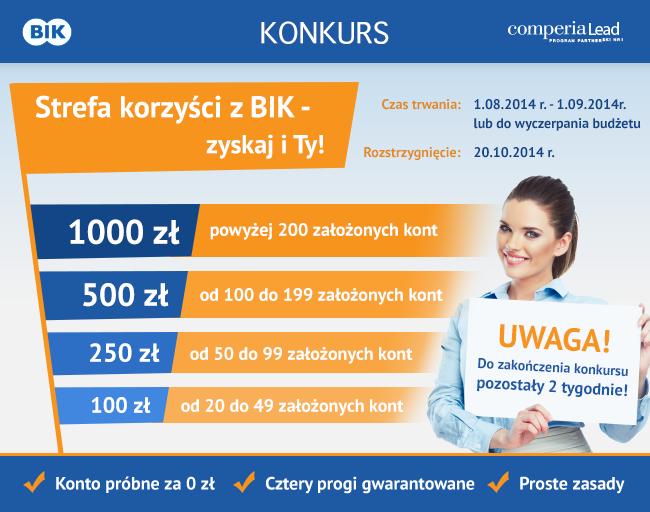 Graf_konkurs_bik-2TYGODNIE