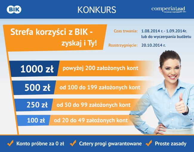 Graf_konkurs_bik