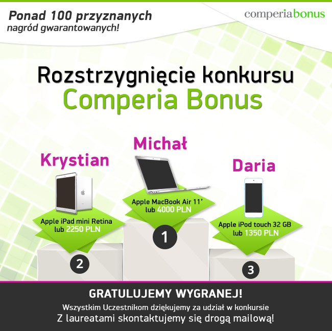 graf_rozstrzygniecie_comperiabonus