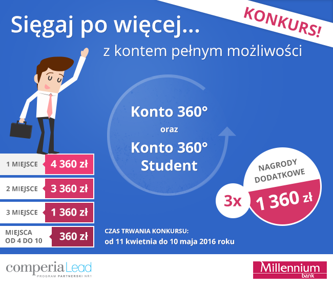 cl_millenium_konkurs_650_2