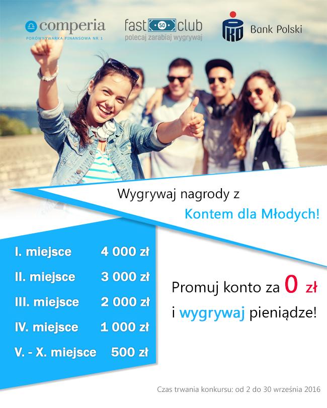 """Wygrywaj nagrody z Kontem dla Młodych!"""""""